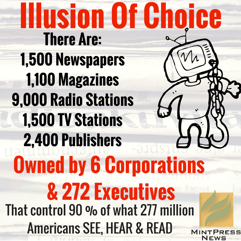 Americans' Trust in Mass Media Sinks to New Historic Low-10929951_10153611089193327_7554773744048832916_n.png