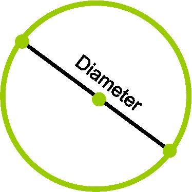 Name:  diameter.png Views: 118 Size:  28.8 KB