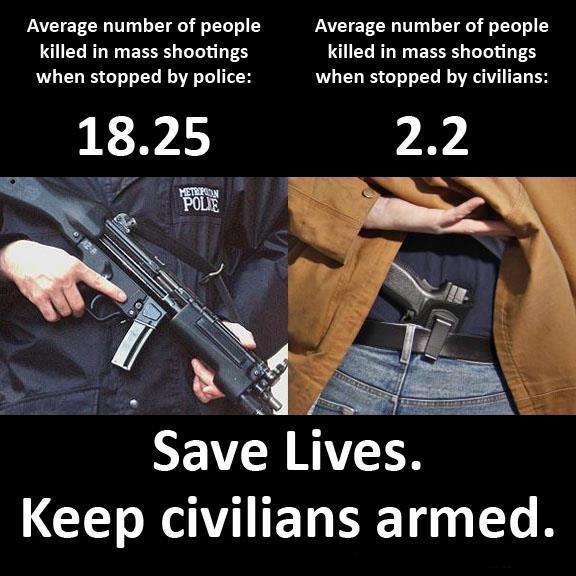The Firearm & 2A Meme Thread-meme-26-.jpg