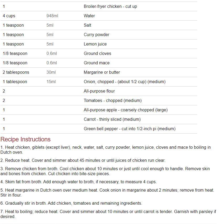 Recipe: Creative Cooking Mulligatawny-mulligatawny.jpg