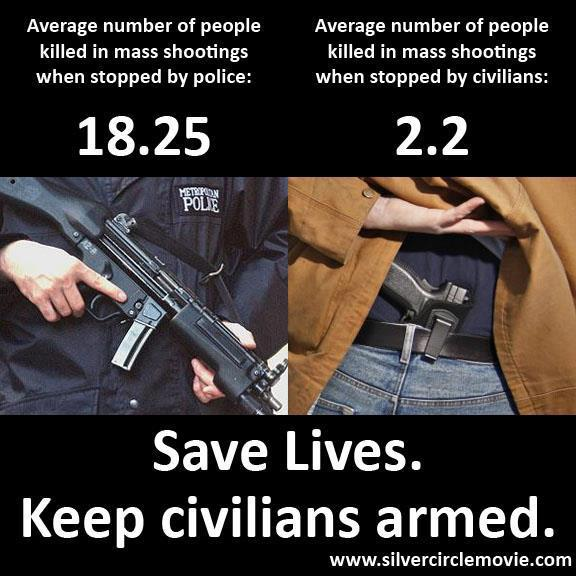 Image result for having a gun to protect you quotes