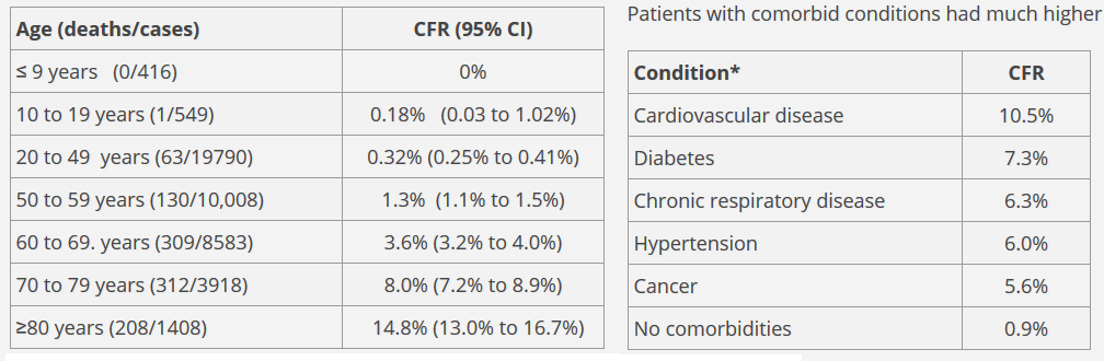 Coronavirus Reality Check.-v19.png